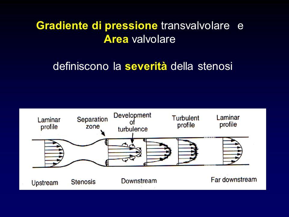 Gradiente di pressione transvalvolare e Area valvolare definiscono la severità della stenosi