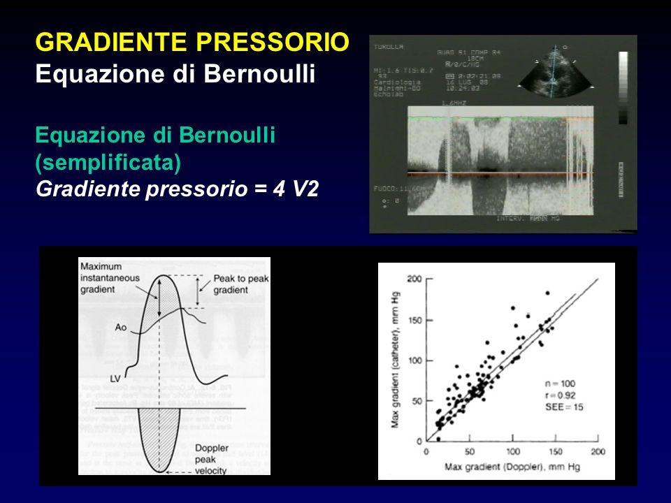 Equazione di Bernoulli (semplificata) Gradiente pressorio = 4 V2 GRADIENTE PRESSORIO Equazione di Bernoulli