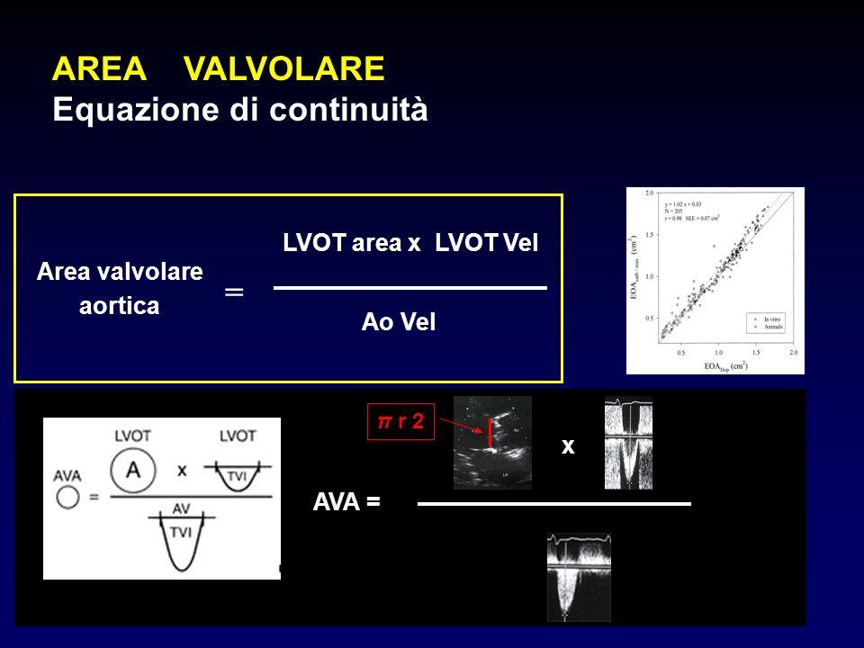 Ao Vel AREA VALVOLARE Equazione di continuità LVOT area x LVOT Vel Area valvolare aortica = AVA = x π r 2