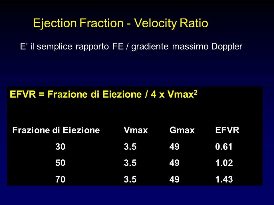 Ejection Fraction - Velocity Ratio E il semplice rapporto FE / gradiente massimo Doppler EFVR = Frazione di Eiezione / 4 x Vmax 2 Frazione di Eiezione