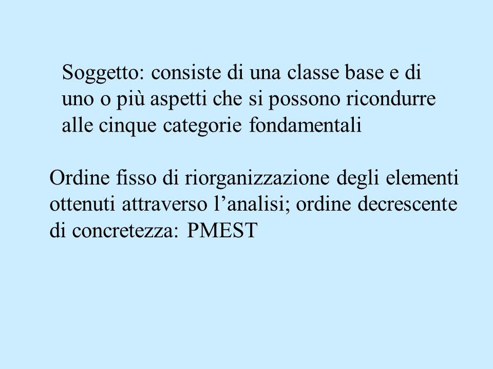 Soggetto: consiste di una classe base e di uno o più aspetti che si possono ricondurre alle cinque categorie fondamentali Ordine fisso di riorganizzaz