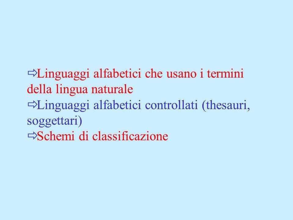 Linguaggi alfabetici che usano i termini della lingua naturale Linguaggi alfabetici controllati (thesauri, soggettari) Schemi di classificazione