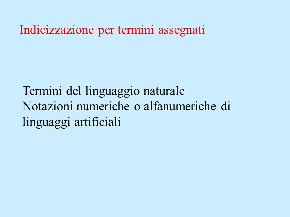Indicizzazione per termini assegnati Termini del linguaggio naturale Notazioni numeriche o alfanumeriche di linguaggi artificiali