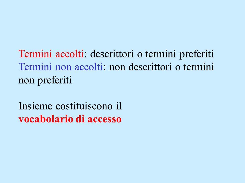 Termini accolti: descrittori o termini preferiti Termini non accolti: non descrittori o termini non preferiti Insieme costituiscono il vocabolario di accesso