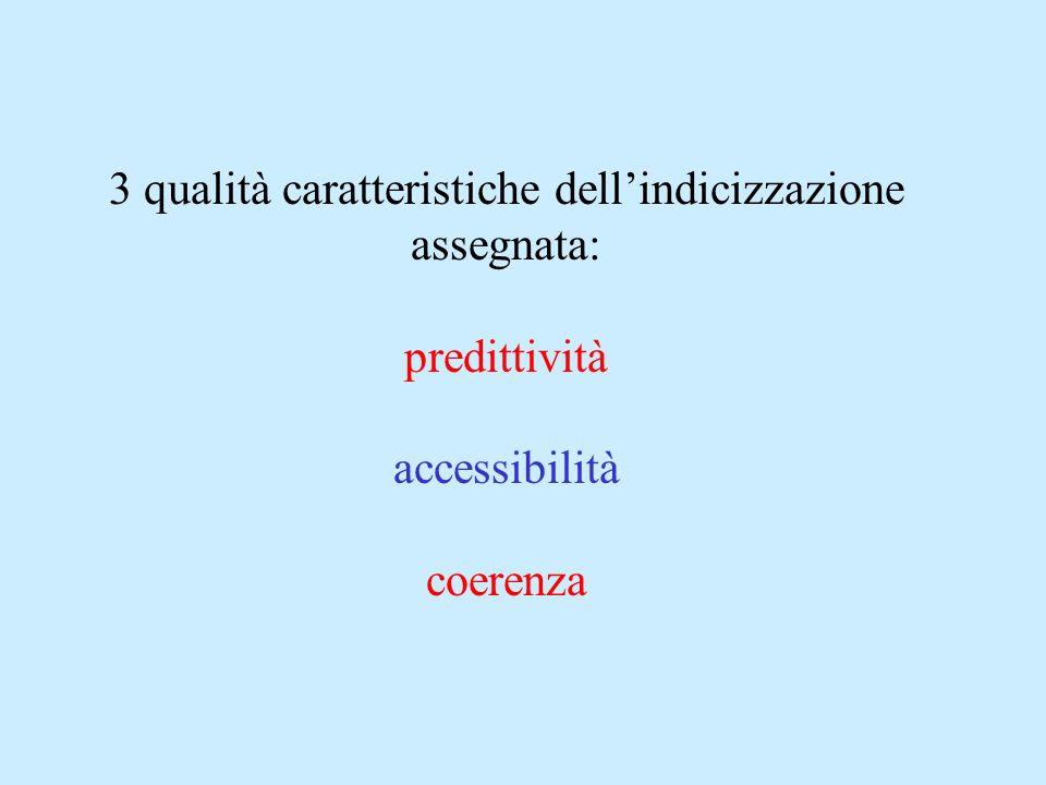 3 qualità caratteristiche dellindicizzazione assegnata: predittività accessibilità coerenza