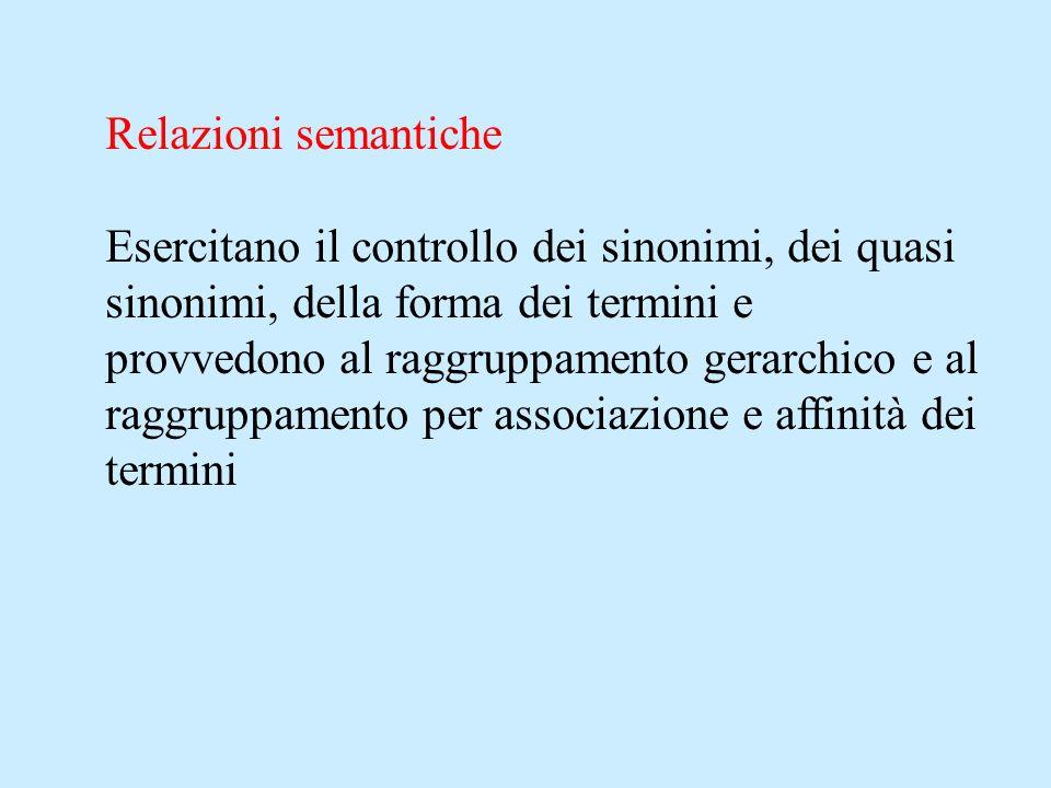 Relazioni semantiche Esercitano il controllo dei sinonimi, dei quasi sinonimi, della forma dei termini e provvedono al raggruppamento gerarchico e al