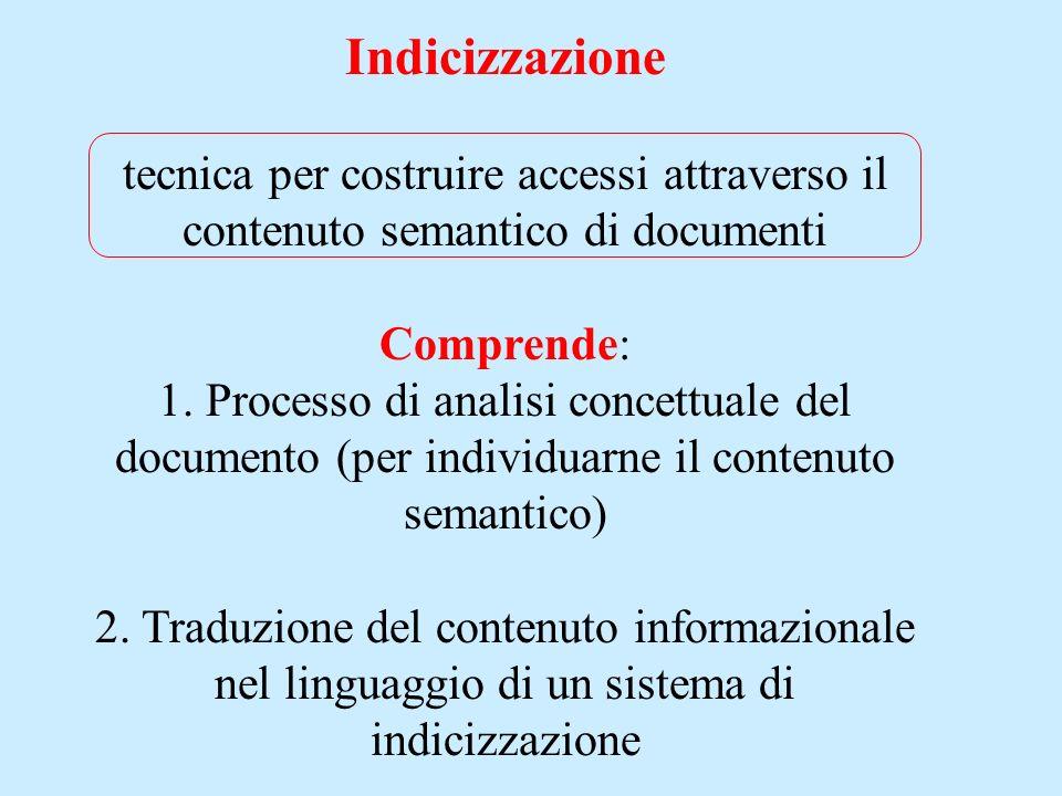 Indicizzazione tecnica per costruire accessi attraverso il contenuto semantico di documenti Comprende: 1. Processo di analisi concettuale del document