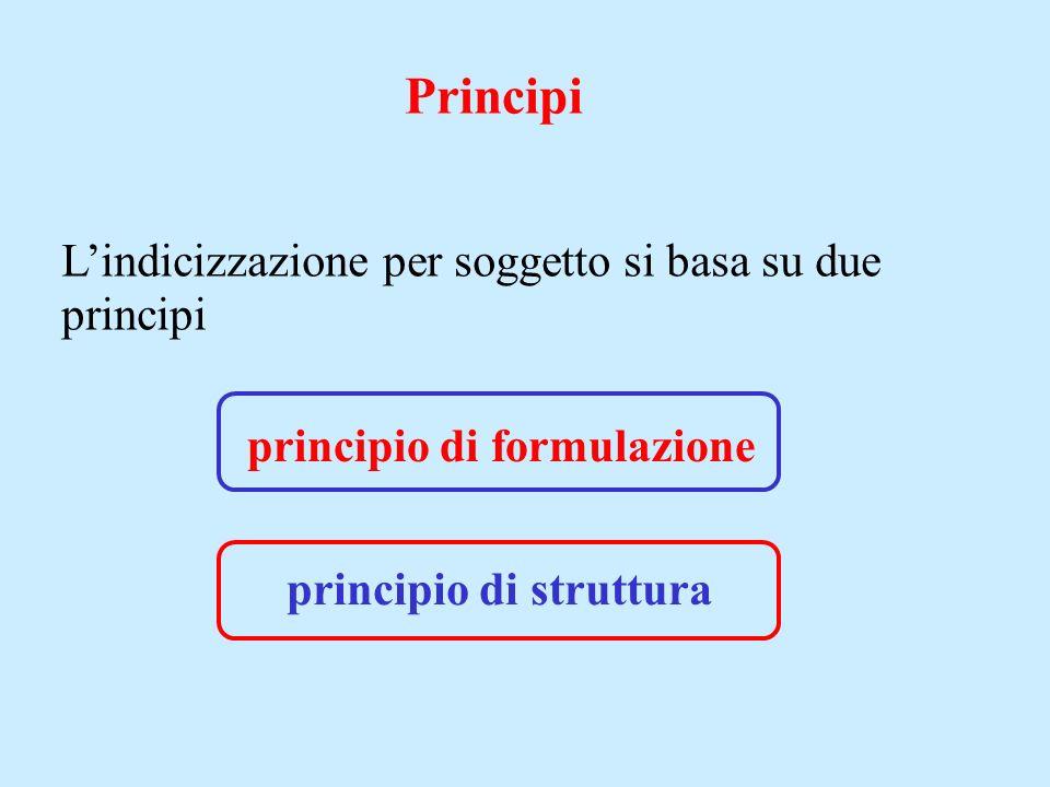 Lindicizzazione per soggetto si basa su due principi Principi principio di struttura principio di formulazione