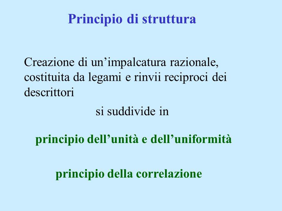 Creazione di unimpalcatura razionale, costituita da legami e rinvii reciproci dei descrittori Principio di struttura principio della correlazione si suddivide in principio dellunità e delluniformità