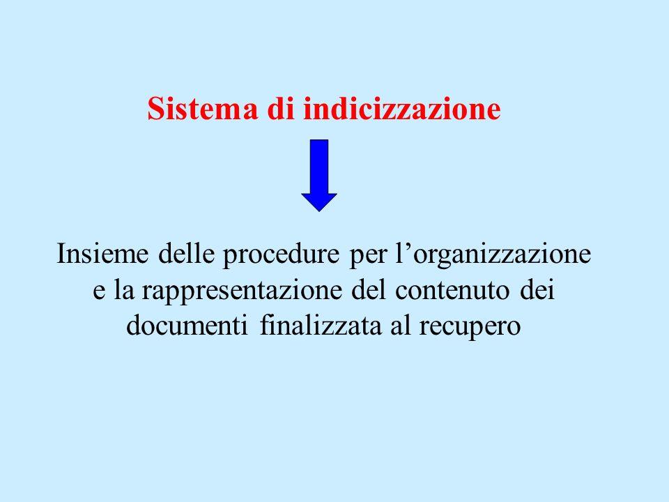 Sistema di indicizzazione Insieme delle procedure per lorganizzazione e la rappresentazione del contenuto dei documenti finalizzata al recupero