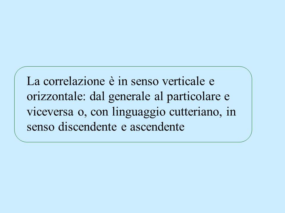 La correlazione è in senso verticale e orizzontale: dal generale al particolare e viceversa o, con linguaggio cutteriano, in senso discendente e ascendente