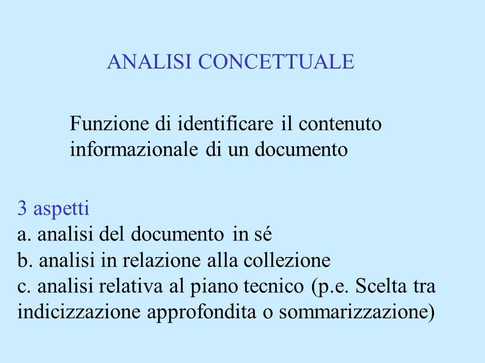 ANALISI CONCETTUALE Funzione di identificare il contenuto informazionale di un documento 3 aspetti a. analisi del documento in sé b. analisi in relazi