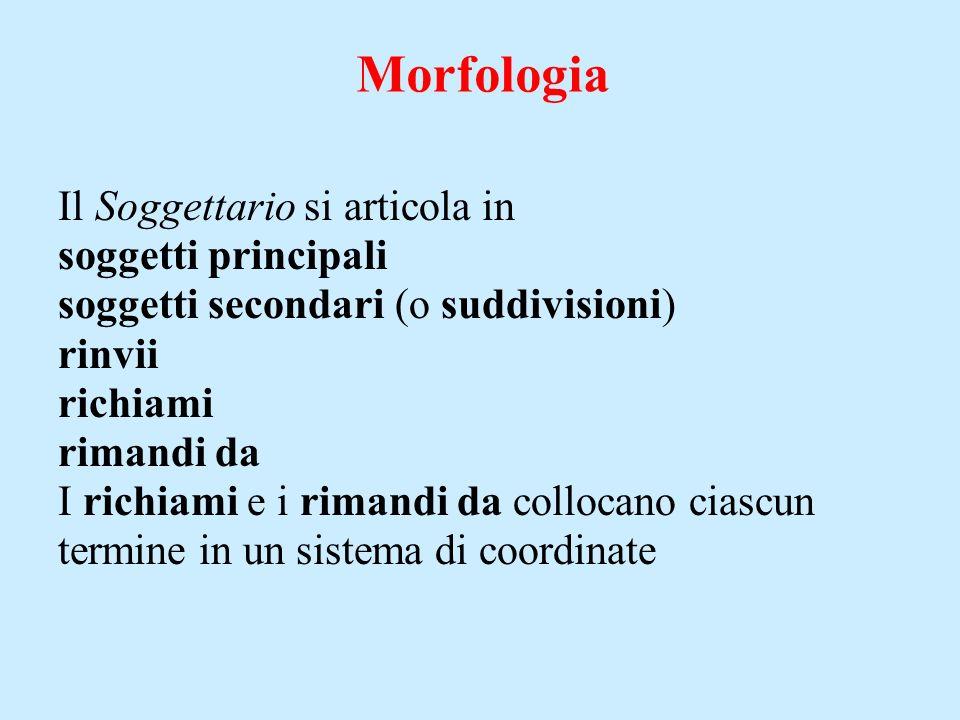 Morfologia Il Soggettario si articola in soggetti principali soggetti secondari (o suddivisioni) rinvii richiami rimandi da I richiami e i rimandi da collocano ciascun termine in un sistema di coordinate