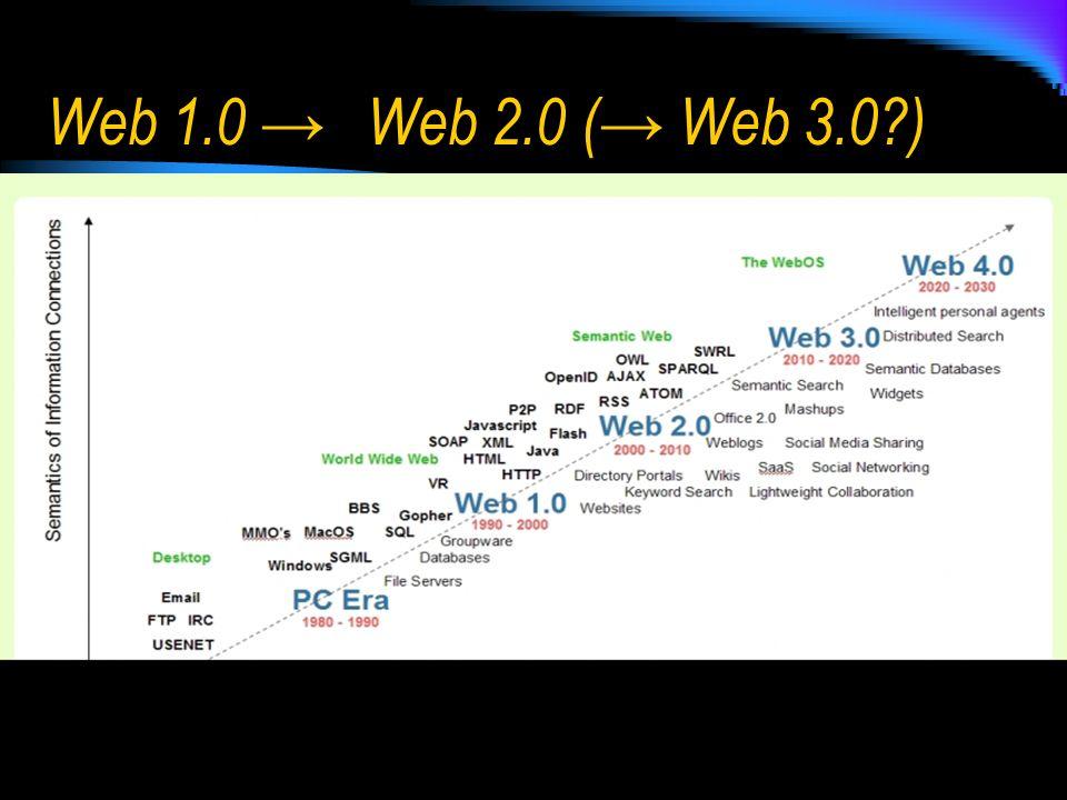 Web 1.0Web 2.0 ( Web 3.0?)