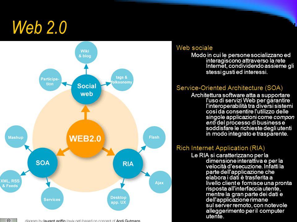 Web 2.0 Web sociale Modo in cui le persone socializzano ed interagiscono attraverso la rete Internet, condividendo assieme gli stessi gusti ed interes