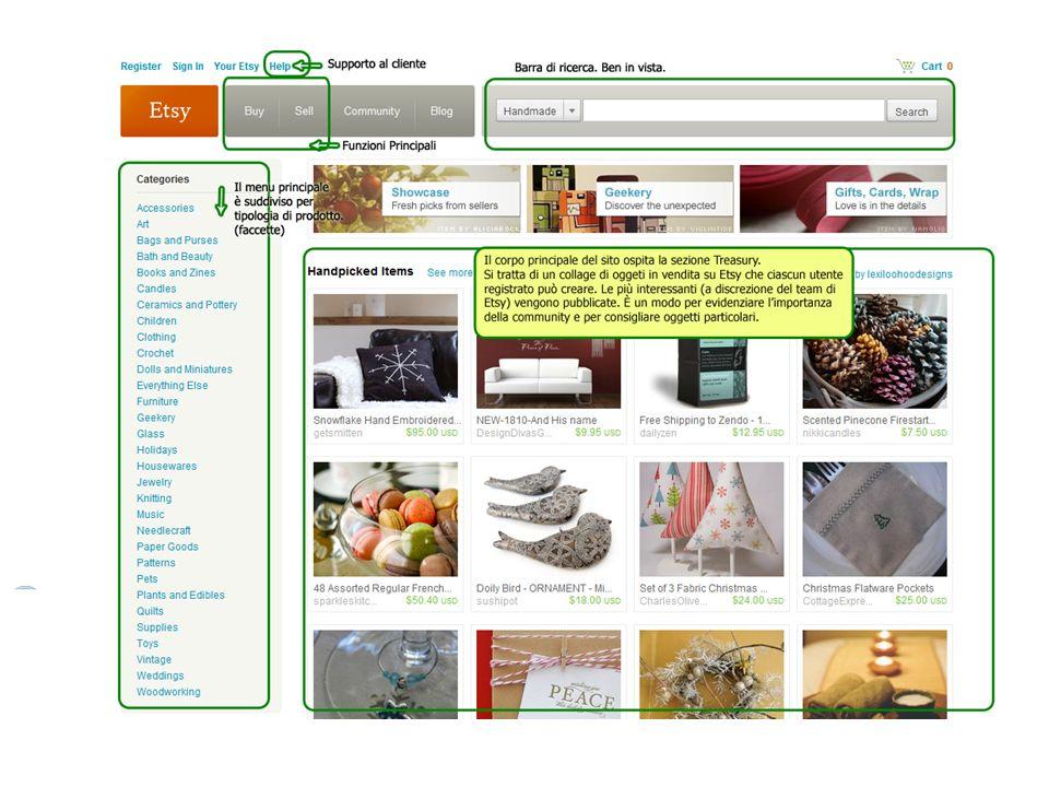 Risparmio Cognitivo Digitando una parola nella barra Search del sito, compare automaticamente una sorta di aiuto ricerca.