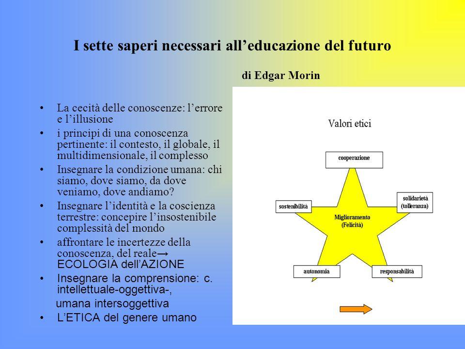Quale scienza? I sette saperi di E.Morin? I valori per lo s.s. di I.Sachs? La nuova formazione dei docenti di M.Clary? Le intelligenze multiple di H.