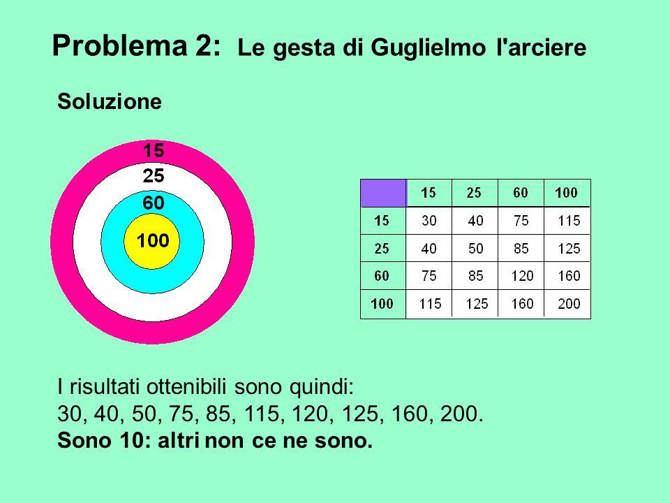 Problema 2: Le gesta di Guglielmo l'arciere Soluzione I risultati ottenibili sono quindi: 30, 40, 50, 75, 85, 115, 120, 125, 160, 200. Sono 10: altri