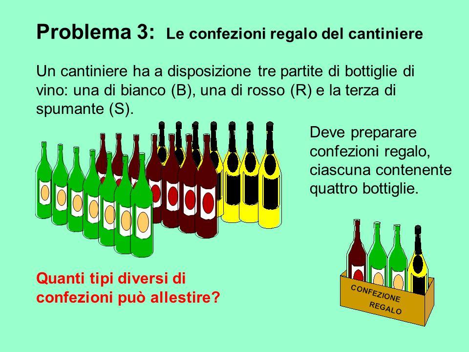 Problema 3: Le confezioni regalo del cantiniere Un cantiniere ha a disposizione tre partite di bottiglie di vino: una di bianco (B), una di rosso (R)