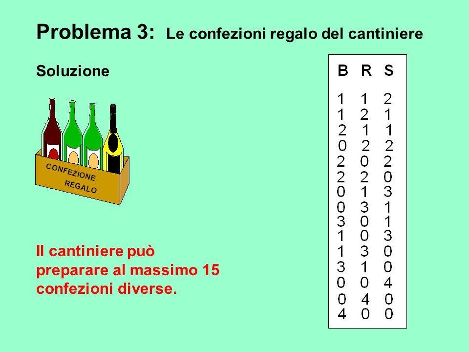 Problema 3: Le confezioni regalo del cantiniere Soluzione Il cantiniere può preparare al massimo 15 confezioni diverse.