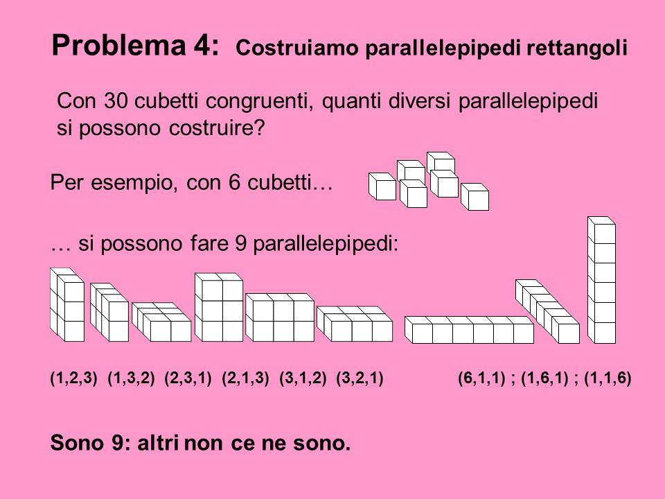 Problema 4: Costruiamo parallelepipedi rettangoli Con 30 cubetti congruenti, quanti diversi parallelepipedi si possono costruire? Per esempio, con 6 c