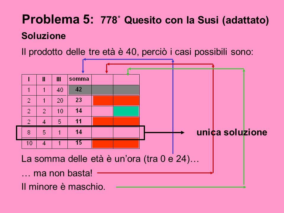 Problema 5: 778˚ Quesito con la Susi (adattato) Soluzione Il prodotto delle tre età è 40, perciò i casi possibili sono: La somma delle età è unora (tr