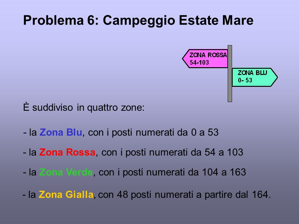 Problema 6: Campeggio Estate Mare È suddiviso in quattro zone: - la Zona Blu, con i posti numerati da 0 a 53 - la Zona Rossa, con i posti numerati da