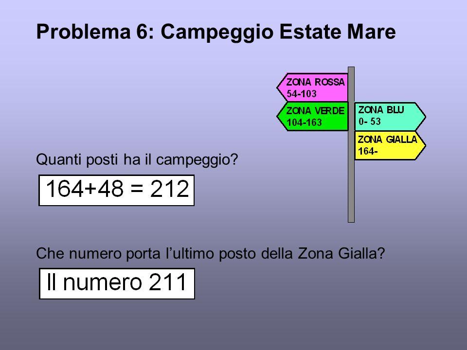 Problema 6: Campeggio Estate Mare Quanti posti ha il campeggio? Che numero porta lultimo posto della Zona Gialla?