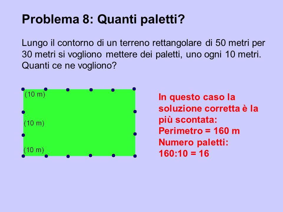 Problema 8: Quanti paletti? Lungo il contorno di un terreno rettangolare di 50 metri per 30 metri si vogliono mettere dei paletti, uno ogni 10 metri.