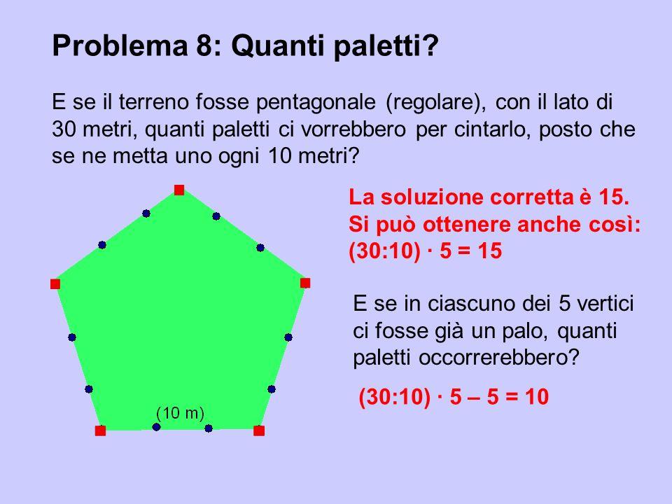 Problema 8: Quanti paletti? E se il terreno fosse pentagonale (regolare), con il lato di 30 metri, quanti paletti ci vorrebbero per cintarlo, posto ch