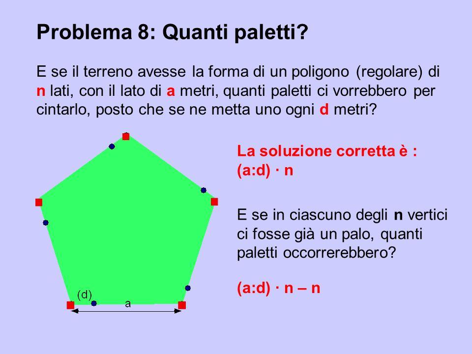 Problema 8: Quanti paletti? E se il terreno avesse la forma di un poligono (regolare) di n lati, con il lato di a metri, quanti paletti ci vorrebbero