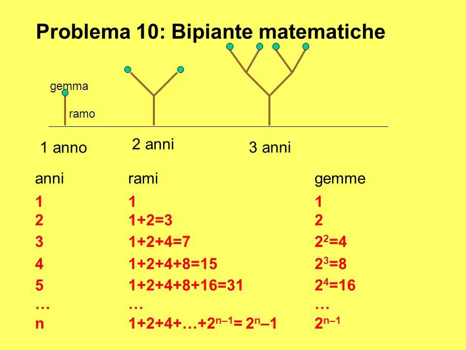 Problema 10: Bipiante matematiche 1 anno 2 anni 3 anni ramo gemma anniramigemme n1+2+4+…+2 n–1 = 2 n –1 51+2+4+8+16=312 4 =16 ……… 41+2+4+8=152 3 =8 31