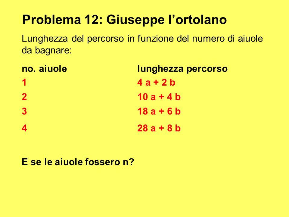 Problema 12: Giuseppe lortolano Lunghezza del percorso in funzione del numero di aiuole da bagnare: no. aiuolelunghezza percorso 428 a + 8 b 318 a + 6