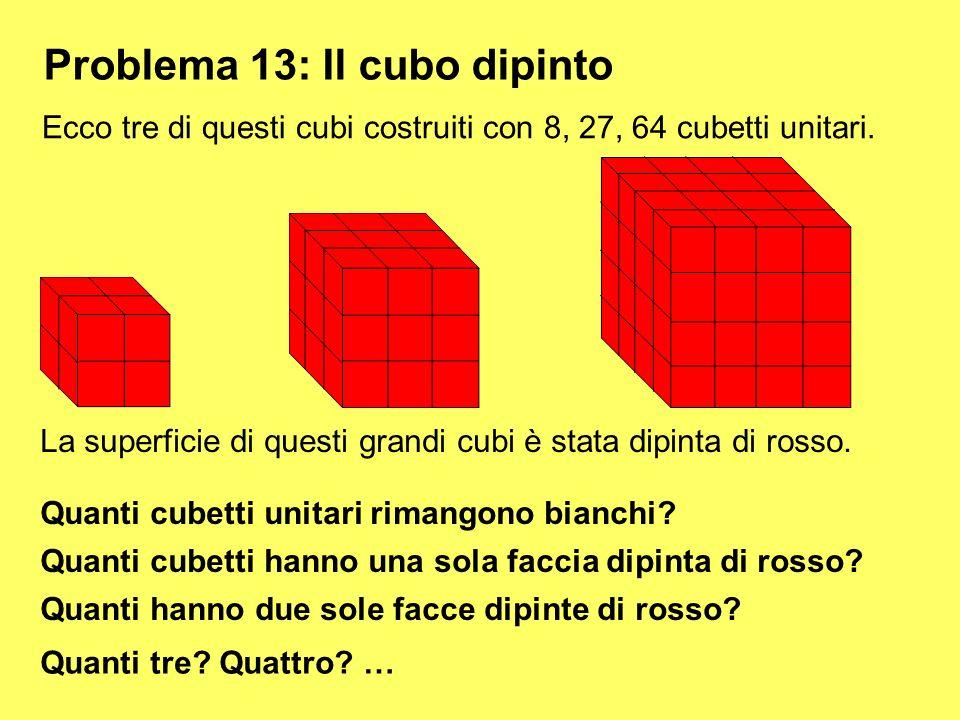 Problema 13: Il cubo dipinto Ecco tre di questi cubi costruiti con 8, 27, 64 cubetti unitari. La superficie di questi grandi cubi è stata dipinta di r