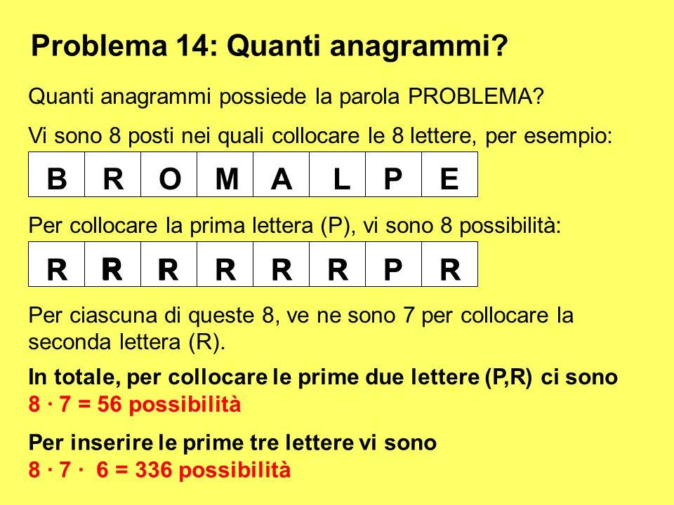 Problema 14: Quanti anagrammi? Quanti anagrammi possiede la parola PROBLEMA? Vi sono 8 posti nei quali collocare le 8 lettere, per esempio: PROBMALE P