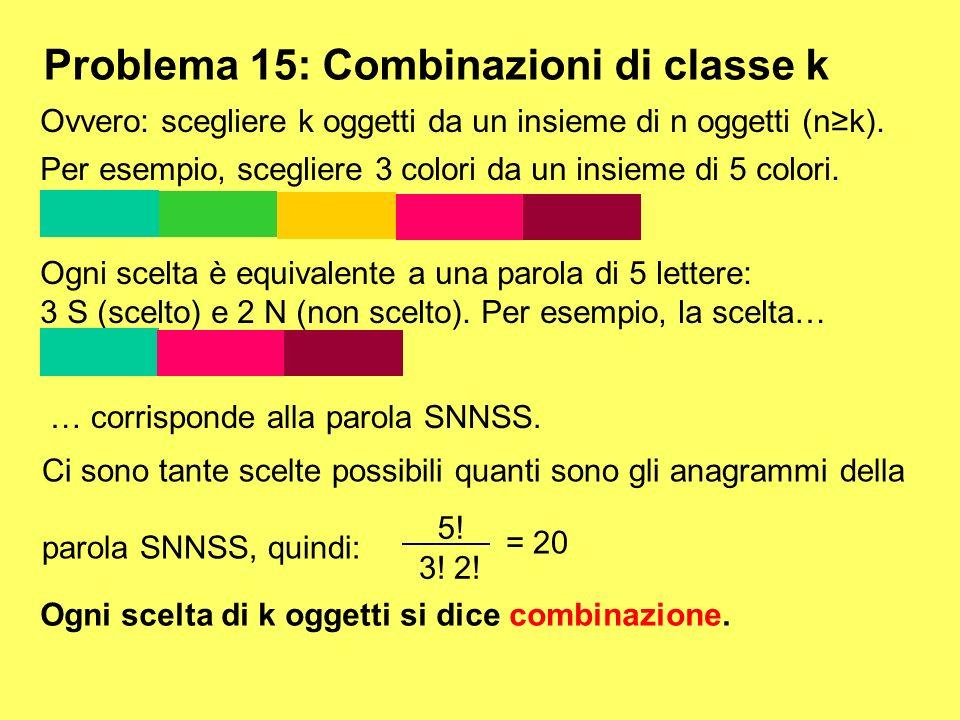 Problema 15: Combinazioni di classe k Ovvero: scegliere k oggetti da un insieme di n oggetti (nk). Per esempio, scegliere 3 colori da un insieme di 5