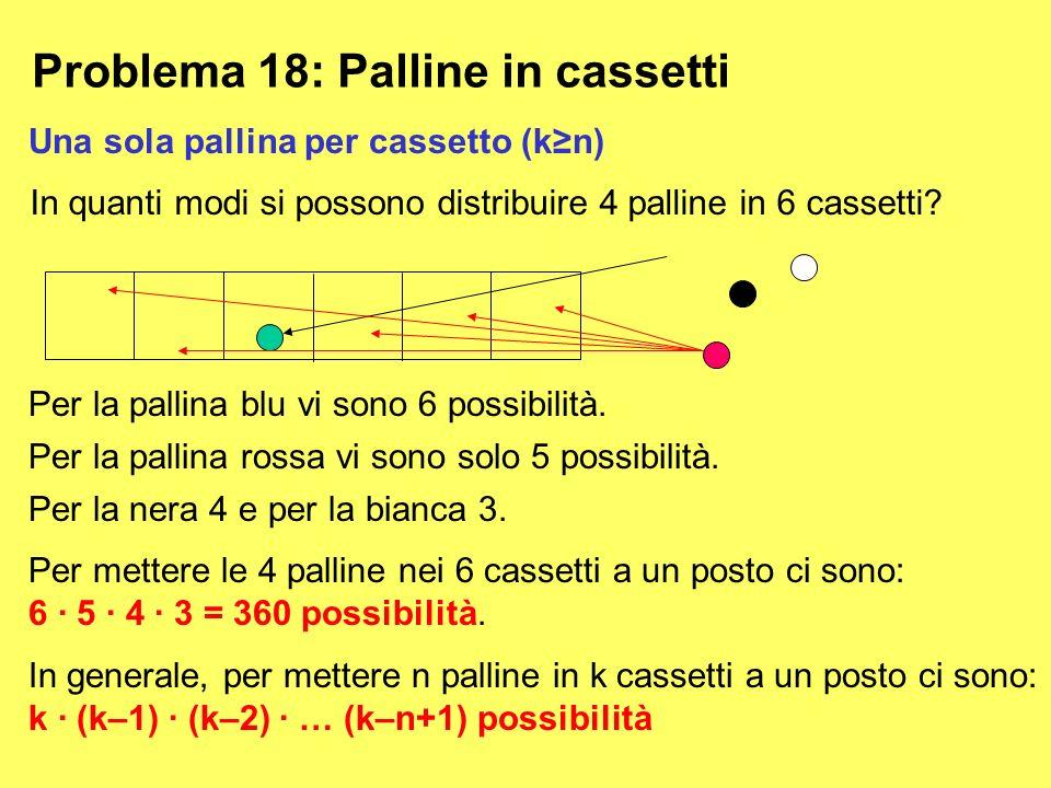 Problema 18: Palline in cassetti In quanti modi si possono distribuire 4 palline in 6 cassetti? Per la pallina blu vi sono 6 possibilità. Per la palli