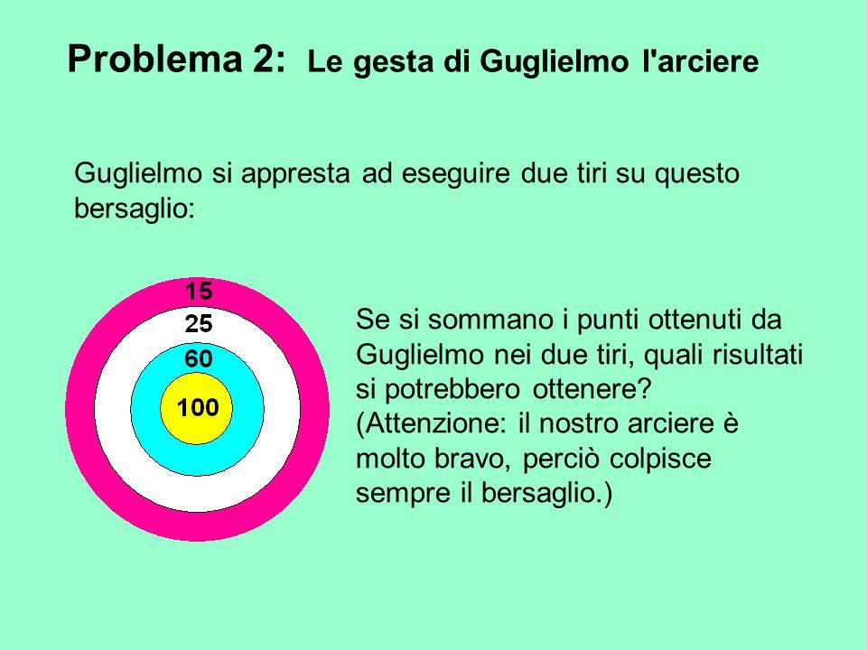 Problema 2: Le gesta di Guglielmo l'arciere Guglielmo si appresta ad eseguire due tiri su questo bersaglio: Se si sommano i punti ottenuti da Guglielm