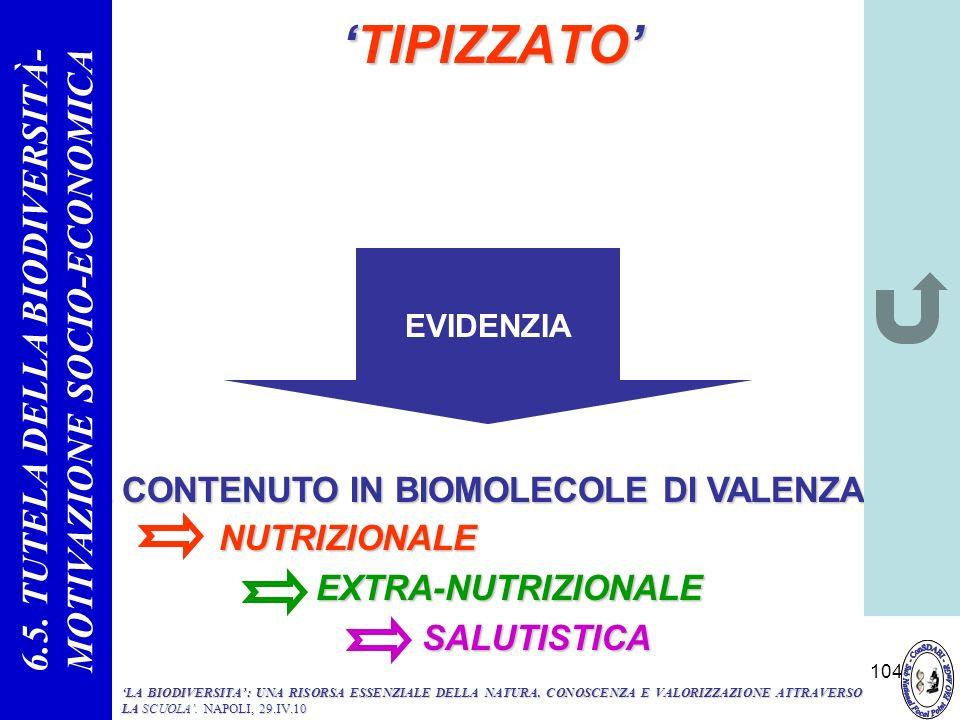 104 TIPIZZATOTIPIZZATO IL CONTENUTO IN BIOMOLECOLE DI VALENZA NUTRIZIONALE NUTRIZIONALE EXTRA-NUTRIZIONALE EXTRA-NUTRIZIONALE SALUTISTICA SALUTISTICA