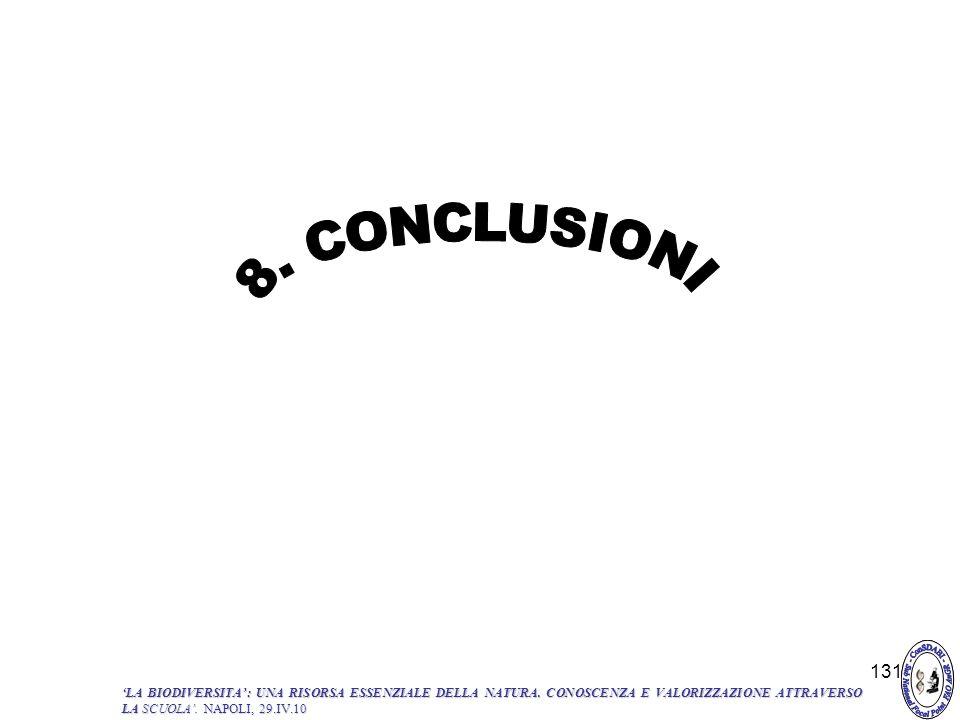 131 LA BIODIVERSITA: UNA RISORSA ESSENZIALE DELLA NATURA. CONOSCENZA E VALORIZZAZIONE ATTRAVERSO LA SCUOLA. NAPOLI, 29.IV.10