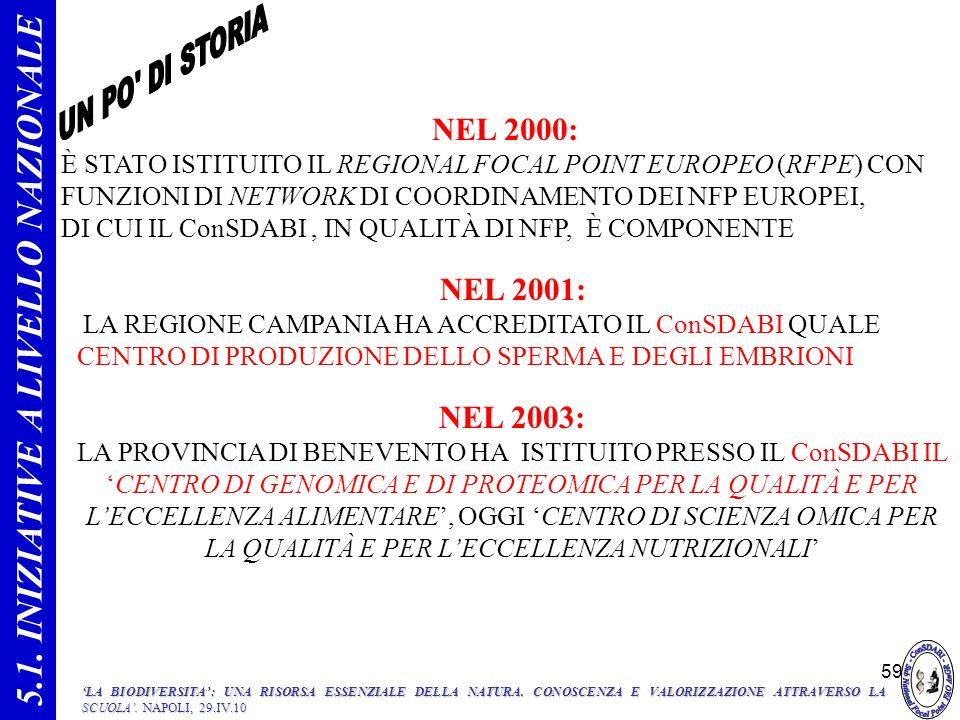 59 NEL 2000: È STATO ISTITUITO IL REGIONAL FOCAL POINT EUROPEO (RFPE) CON FUNZIONI DI NETWORK DI COORDINAMENTO DEI NFP EUROPEI, DI CUI IL ConSDABI, IN