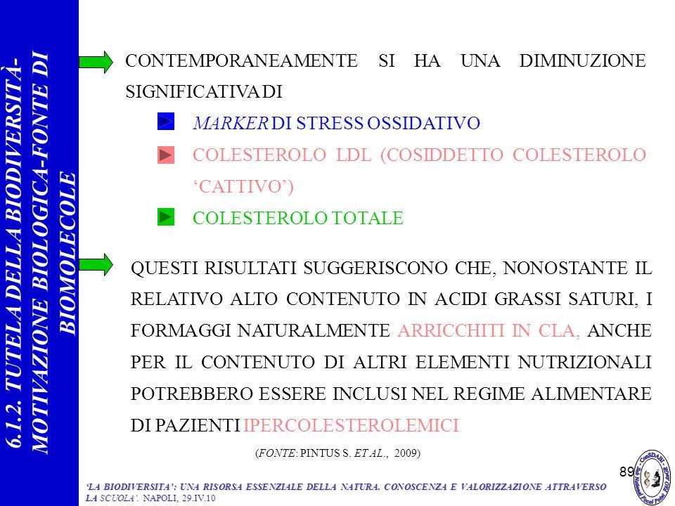 89 CONTEMPORANEAMENTE SI HA UNA DIMINUZIONE SIGNIFICATIVA DI MARKER DI STRESS OSSIDATIVO COLESTEROLO LDL (COSIDDETTO COLESTEROLO CATTIVO) COLESTEROLO