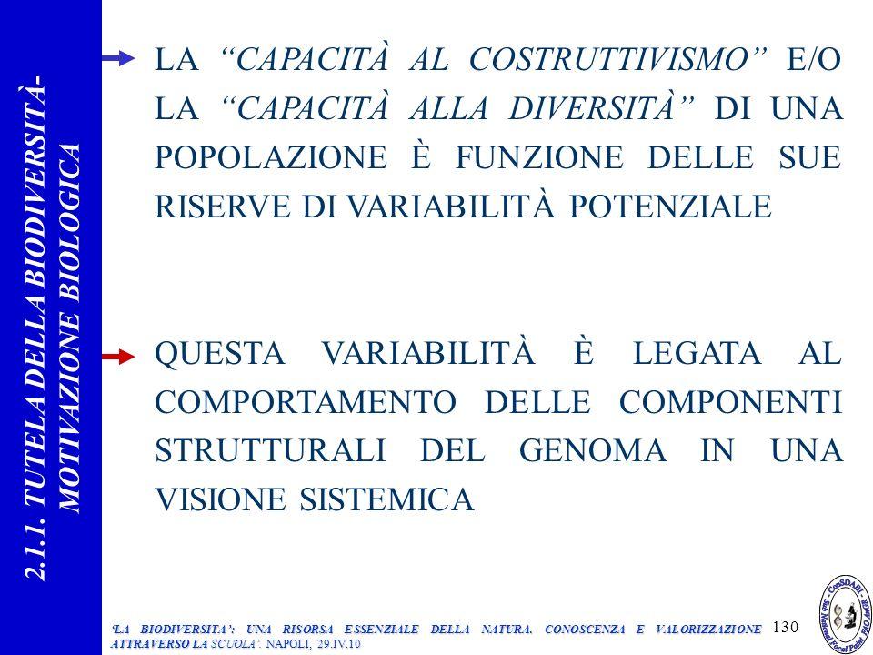 LA CAPACITÀ AL COSTRUTTIVISMO E/O LA CAPACITÀ ALLA DIVERSITÀ DI UNA POPOLAZIONE È FUNZIONE DELLE SUE RISERVE DI VARIABILITÀ POTENZIALE QUESTA VARIABILITÀ È LEGATA AL COMPORTAMENTO DELLE COMPONENTI STRUTTURALI DEL GENOMA IN UNA VISIONE SISTEMICA 130 2.1.1.
