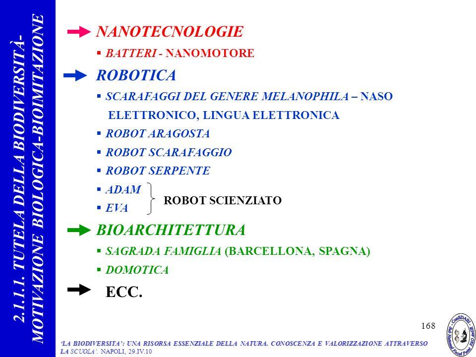 NANOTECNOLOGIE BATTERI - NANOMOTORE ROBOTICA SCARAFAGGI DEL GENERE MELANOPHILA – NASO ELETTRONICO, LINGUA ELETTRONICA ROBOT ARAGOSTA ROBOT SCARAFAGGIO ROBOT SERPENTE ADAM EVA BIOARCHITETTURA SAGRADA FAMIGLIA (BARCELLONA, SPAGNA) DOMOTICA ECC.