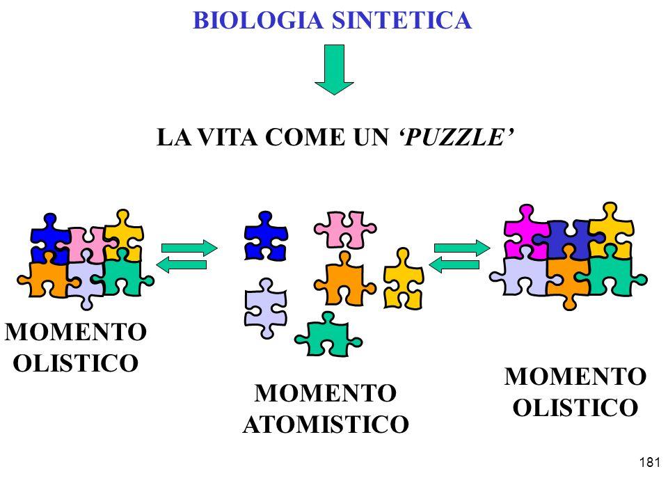 BIOLOGIA SINTETICA MOMENTO OLISTICO MOMENTO ATOMISTICO MOMENTO OLISTICO LA VITA COME UN PUZZLE 181