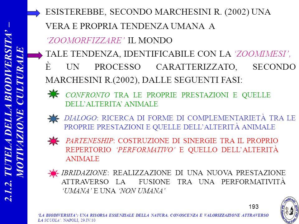 ESISTEREBBE, SECONDO MARCHESINI R.