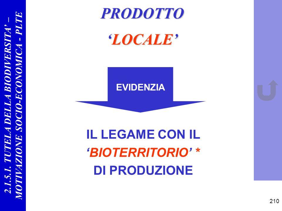 PRODOTTO LOCALELOCALE IL LEGAME CON IL BIOTERRITORIO * DI PRODUZIONE EVIDENZIA 210 2.1.5.1.