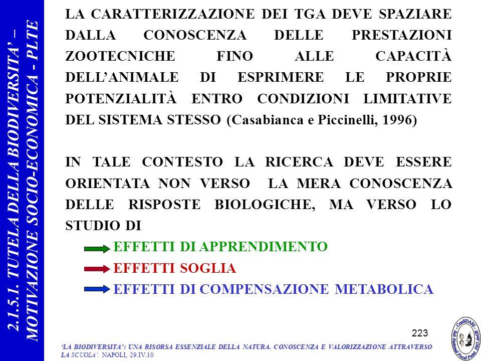 LA CARATTERIZZAZIONE DEI TGA DEVE SPAZIARE DALLA CONOSCENZA DELLE PRESTAZIONI ZOOTECNICHE FINO ALLE CAPACITÀ DELLANIMALE DI ESPRIMERE LE PROPRIE POTENZIALITÀ ENTRO CONDIZIONI LIMITATIVE DEL SISTEMA STESSO (Casabianca e Piccinelli, 1996) IN TALE CONTESTO LA RICERCA DEVE ESSERE ORIENTATA NON VERSO LA MERA CONOSCENZA DELLE RISPOSTE BIOLOGICHE, MA VERSO LO STUDIO DI EFFETTI DI APPRENDIMENTO EFFETTI SOGLIA EFFETTI DI COMPENSAZIONE METABOLICA 2.1.5.1.