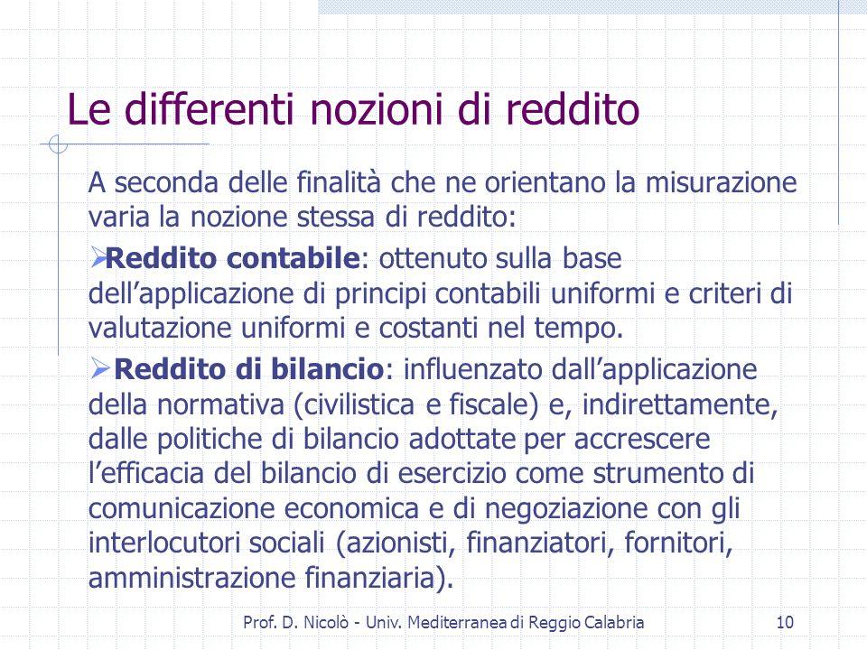 Prof. D. Nicolò - Univ. Mediterranea di Reggio Calabria9