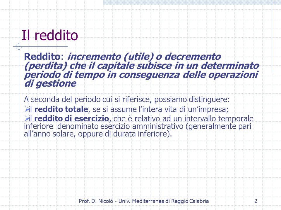 Prof. D. Nicolò - Univ. Mediterranea di Reggio Calabria1 Reddito e capitale